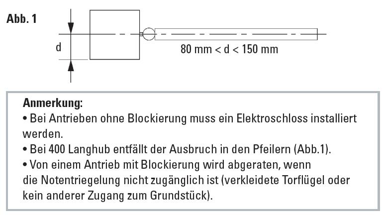 FAAC-Endanschl-ge-Skizze