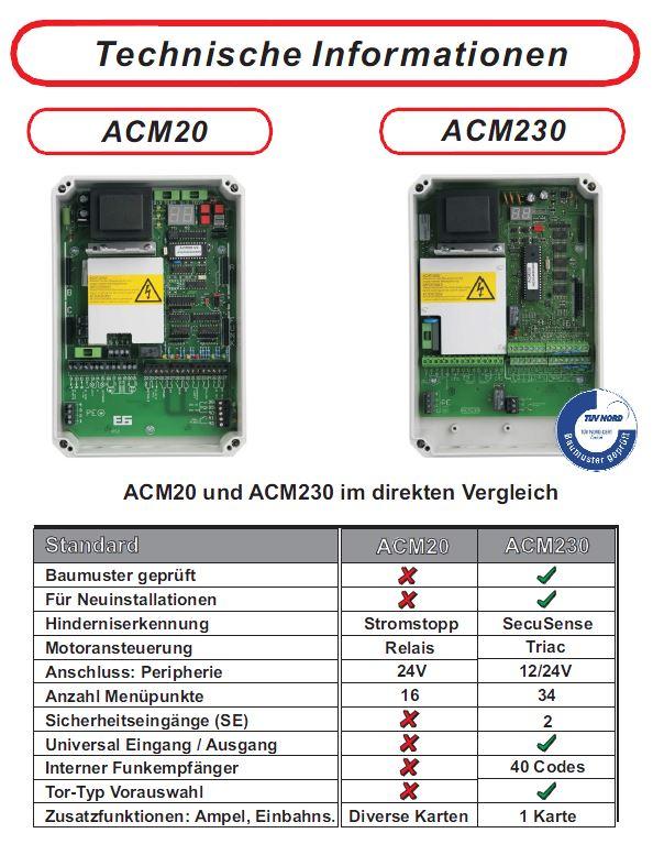 Vergleich der Flügeltorsteuerung ACM 20 bzw. ACM20 mit ACM230 bzw ...