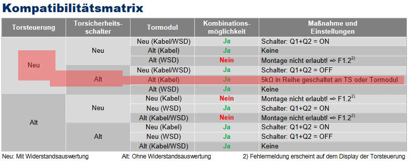 Matrix-ts871-alt-neu